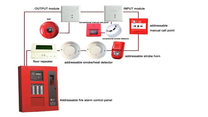Hard Wired Vs Wireless Fire Alarm Systems \u2014 Newsrhvermontlifesafety: Fire Alarm Strobe And Horn Wiring Diagram At Gmaili.net