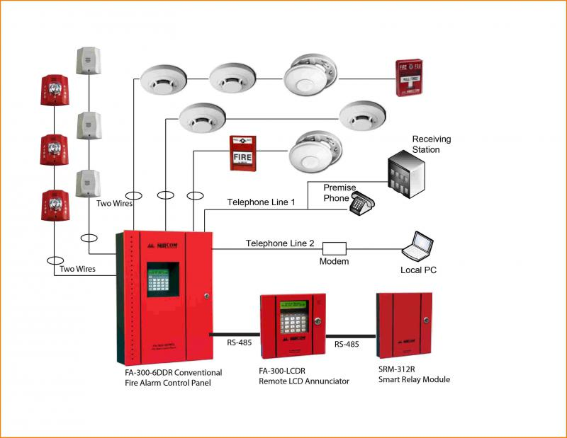 hard wired vs wireless fire alarm systems \u2014 news Simplex Fire Alarm Wiring Diagrams top fire alarm system wiring diagram 7635 jpg