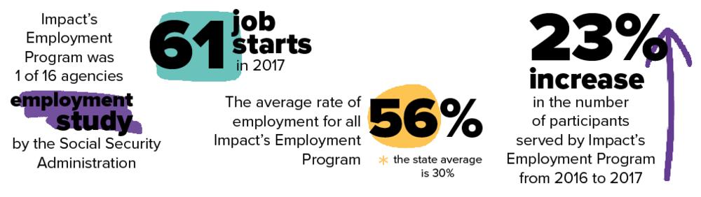 employment bonus.png