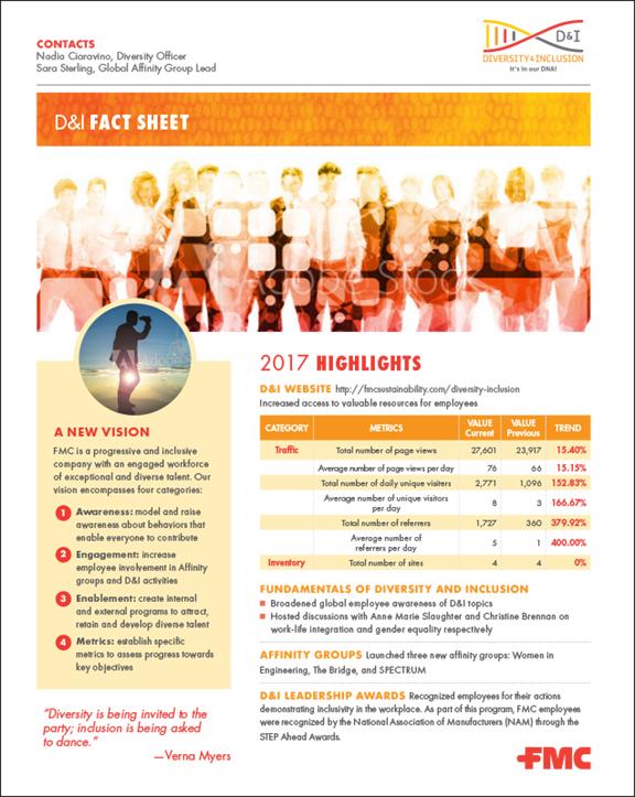 D&I Fact Sheet-1.jpg
