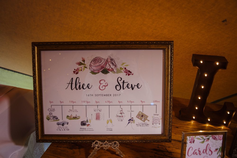 bespoke wedding stationery design tipi timeline