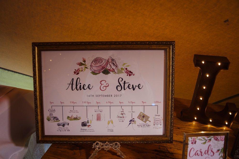 bespoke wedding stationery design tipi timeline