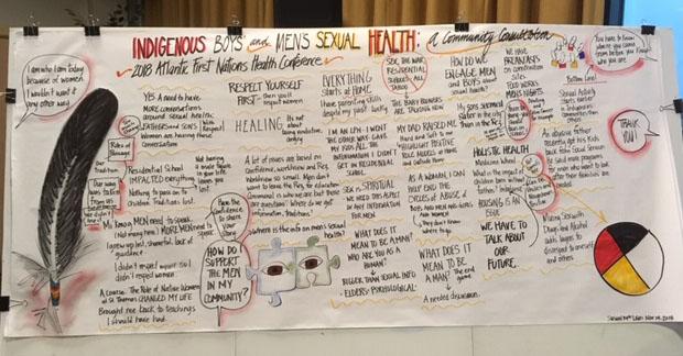 Indigenous Health.JPG