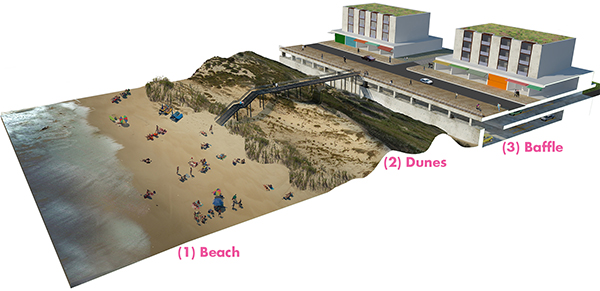 Standing Ground - Disaster Recovery Proposal for Far Rockaway, New York.
