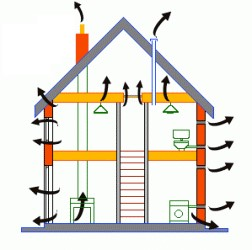 Common Air Leakage Paths