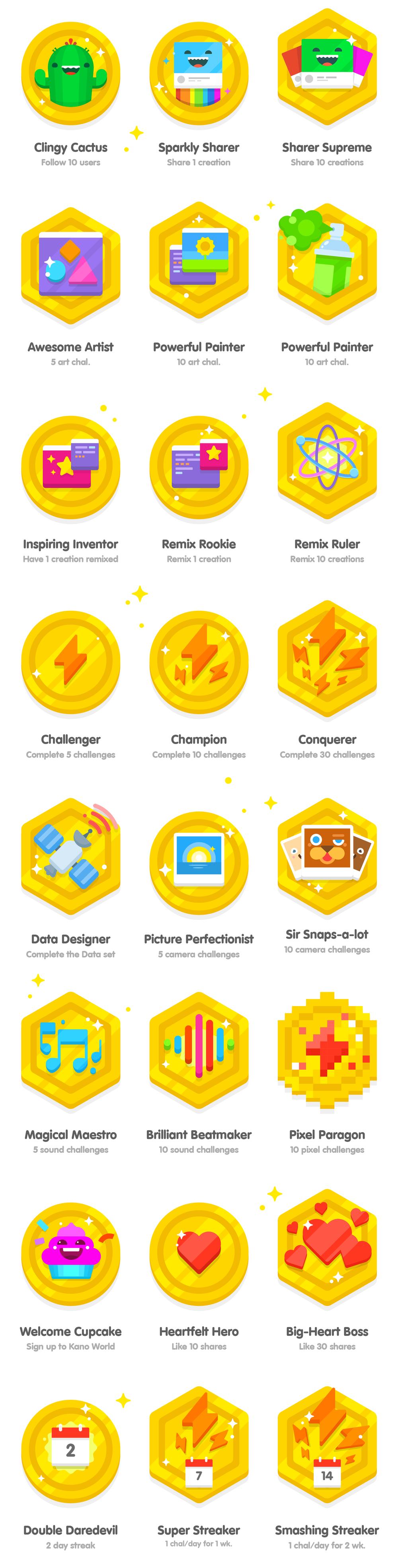 kano-badges-grid-68.png