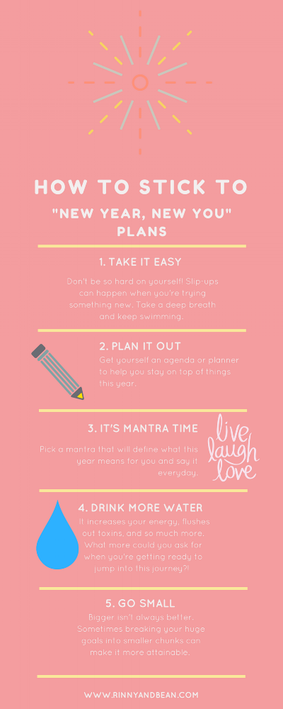 "New Years Resolution: How to stick to ""new year, new you"" plans!"