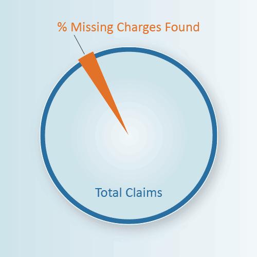 MissingCharges-Graph.png