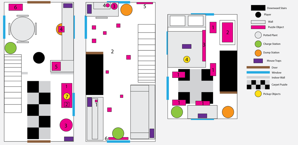 Level Map/Blueprint
