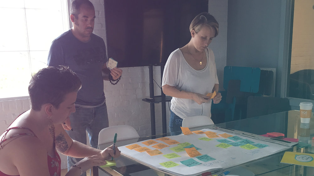 Design Thinking with Create Karma -