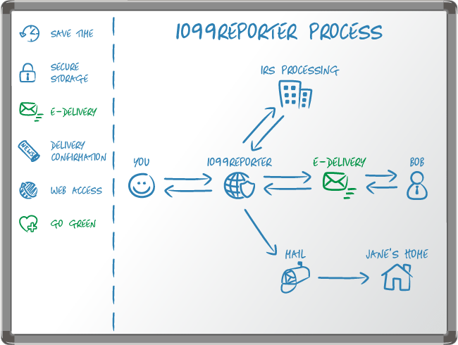 1099reporter workflow