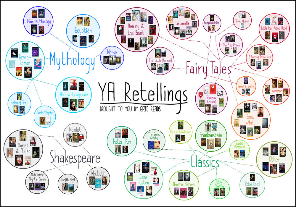 YA_Retellings_ALL_Web-3.jpg