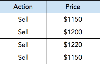 car price table.png
