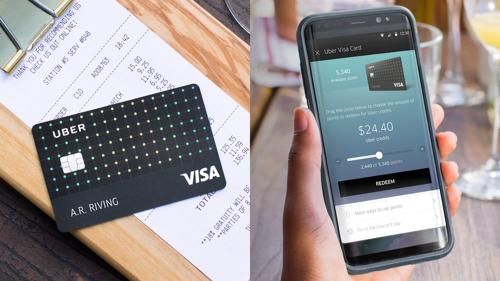 The new Uber Visa card.