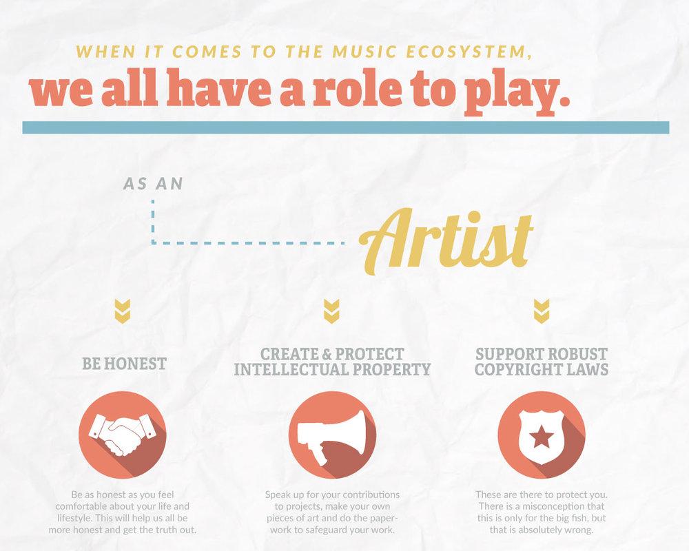 MM-Infographic-Artist.jpg