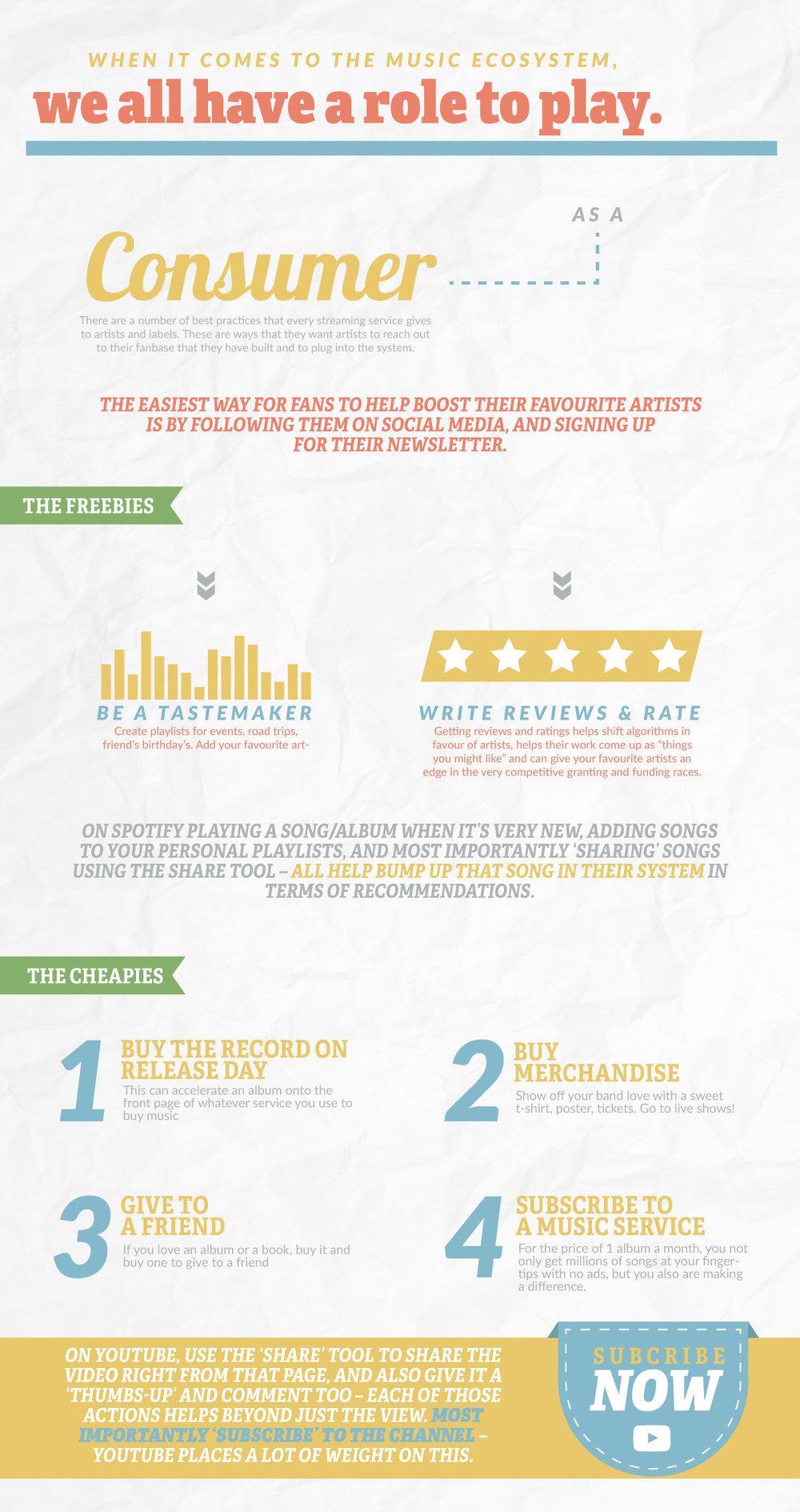 MM-Infographic-Consumer.jpg