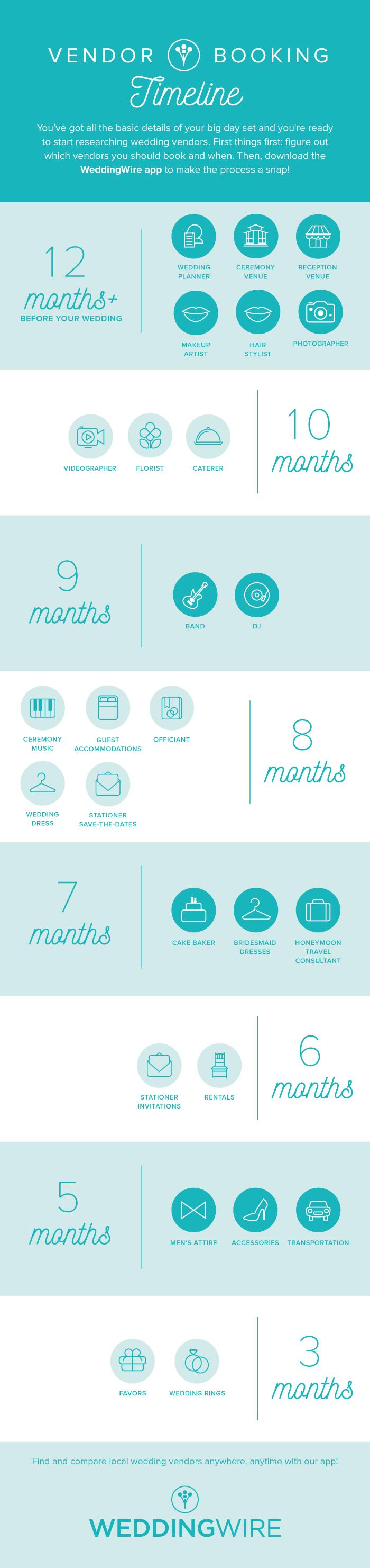 WeddingWire Vendor Booking Timeline