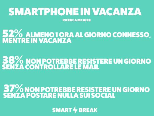 Ricerca McAfee sullo smartphone in vacanza, numeri.
