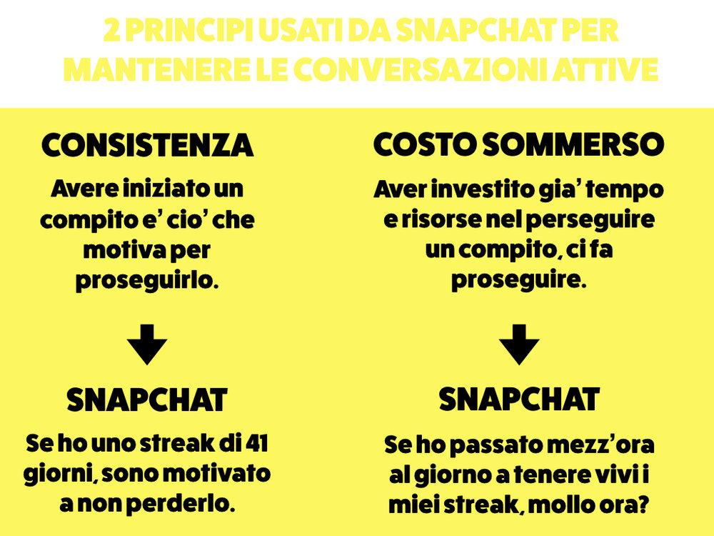 Nathalie Nahai meccanismi psicologici di Snapchat