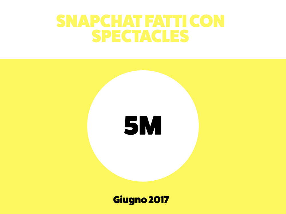 Snapchat e spectacles