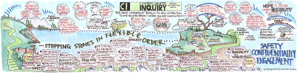 GABOR MATÉ COMPASSIONATE INQUIRY WORKSHOP: COMPASSIONATE INQUIRY [   CLICK TO ENLARGE   ]