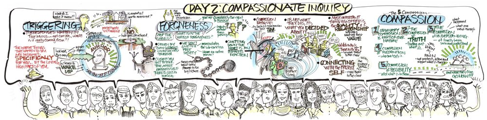 GABOR MATÉ COMPASSIONATE INQUIRY WORKSHOP: DAY 2 - COMPASSIONATE INQUIRY [   CLICK TO ENLARGE   ]