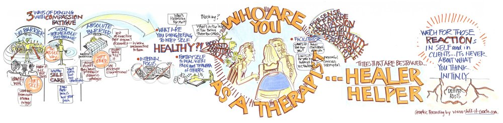 GABOR MATÉ COMPASSIONATE INQUIRY WORKSHOP: WHO ARE YOU AS A THERAPIST ...  [   CLICK TO ENLARGE   ]
