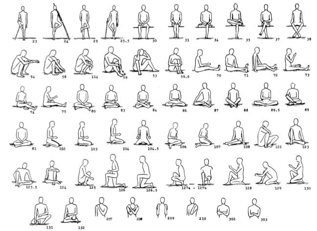 Credit:  World distribution of postural habits .