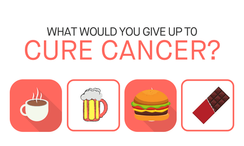 What would you give up to cure cancer