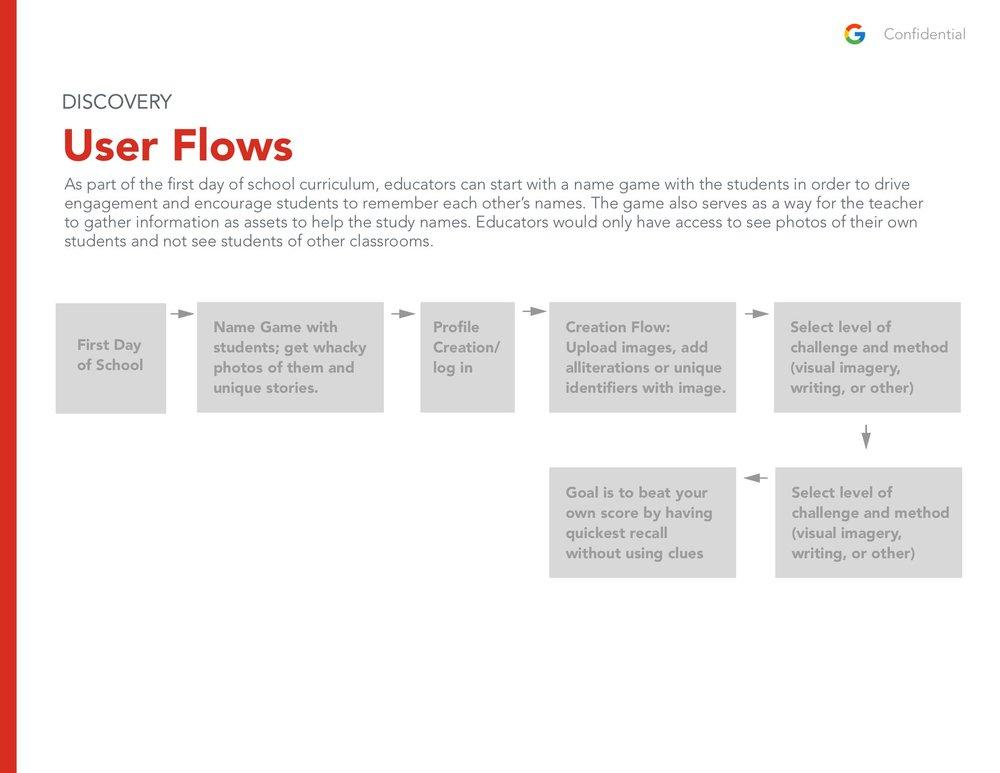 User Flows.jpg