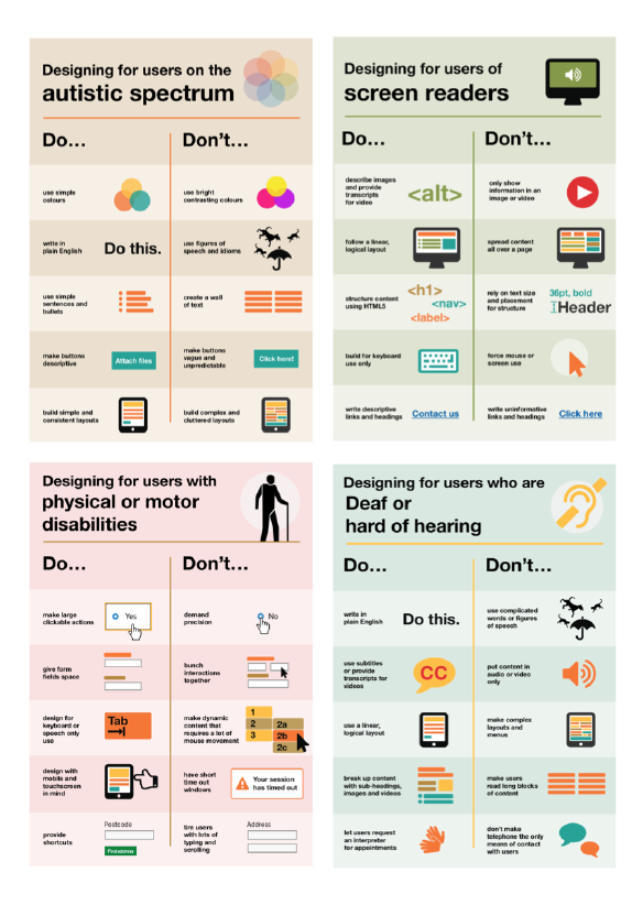 Wonderful Posters from https://accessibility.blog.gov.uk/