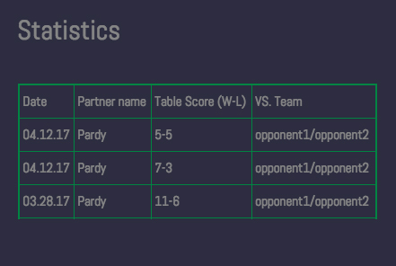 Want us to keep your stats? Upgrade now! - We get your stats directly from your domino league and update it automatically! Show off your accolades and trophies now!