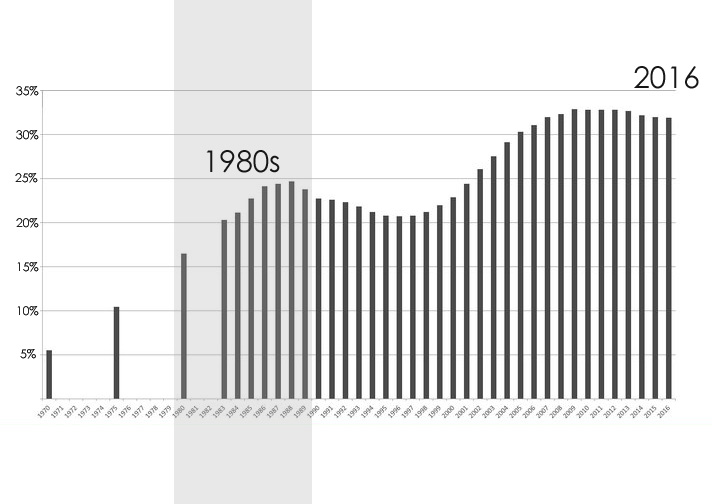 US_cesarean_rate_history.jpg