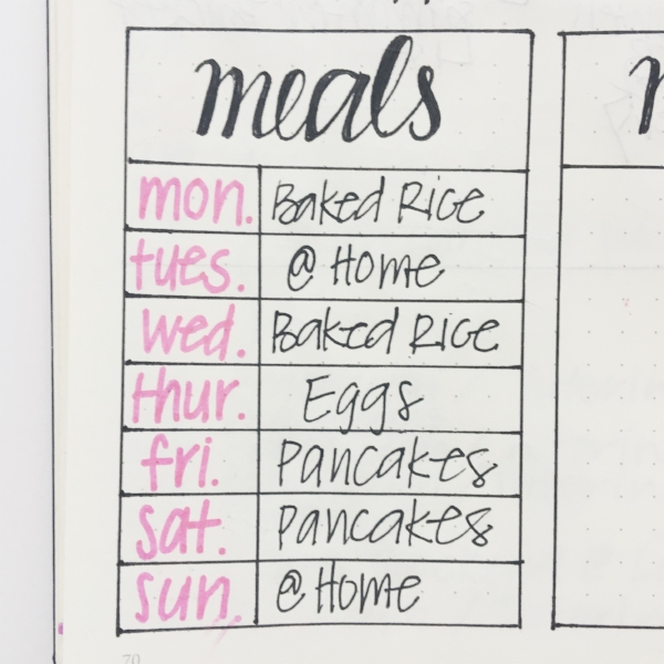 I swear not every week looks this boring! Being only one person, I tend to have leftovers a lot. I'm also getting ready to go out of town in a couple weeks, so I'm trying to use up food in the fridge. At home means I'm eating at my parents' house that night.