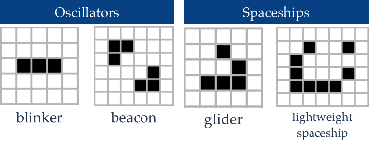 Patterns in Game of Life: oscillators (left) and spaceships (right).