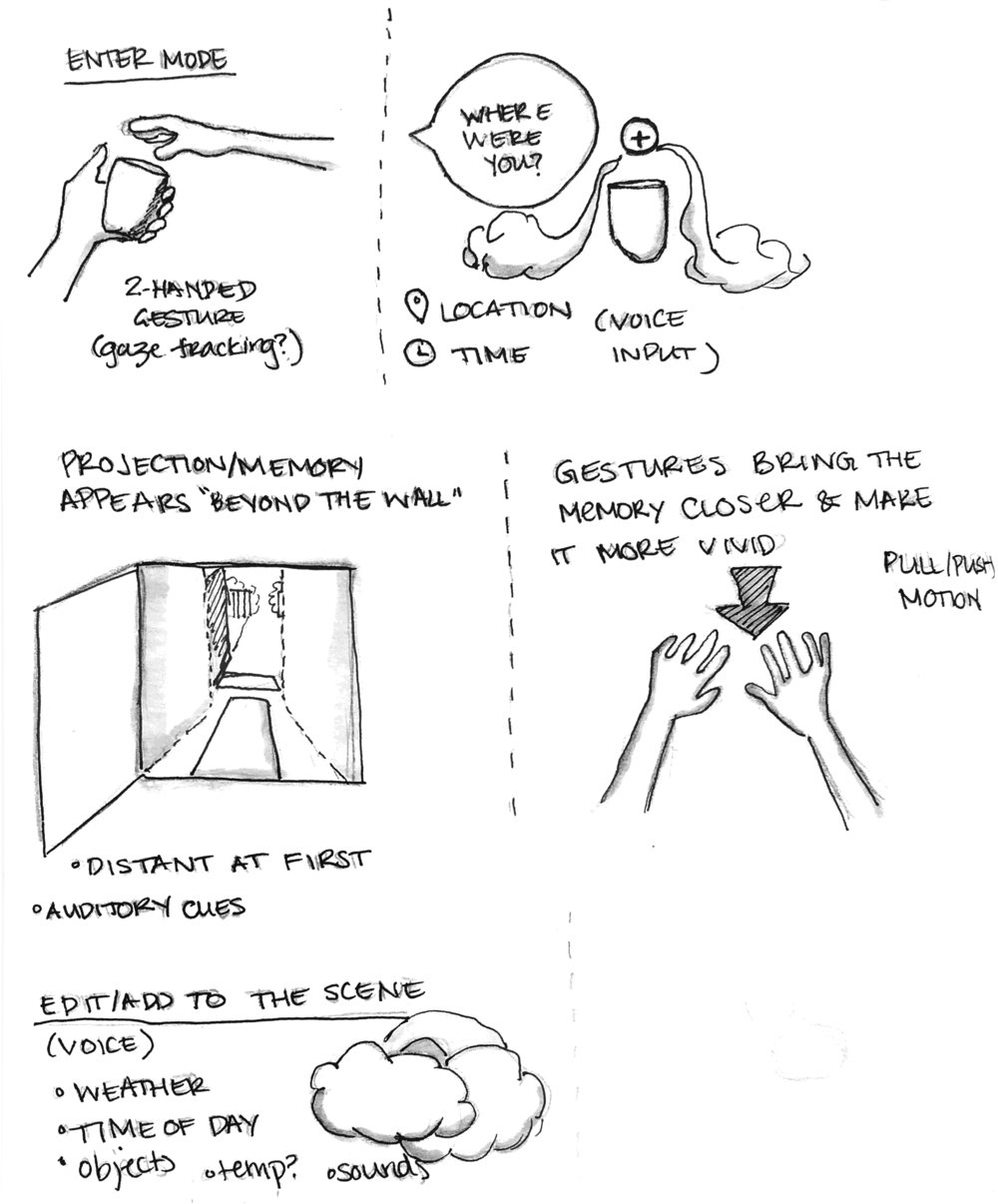 Early interaction sketches