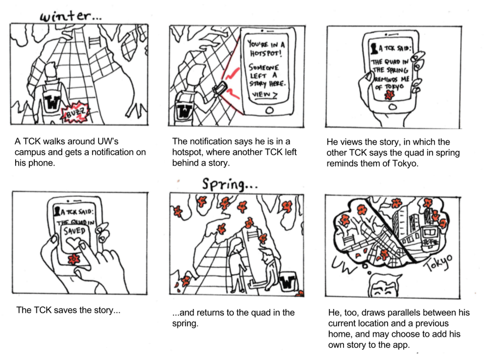 storyboard by Madison Zeller (click to view larger storyboard)