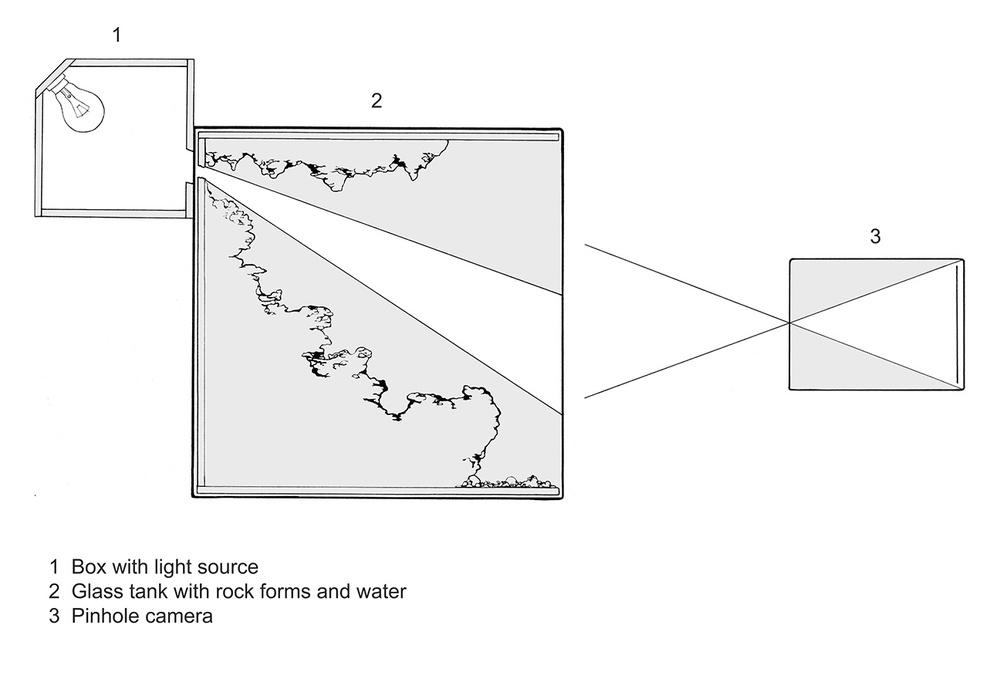 noah+doely+above+below+diagram (1).jpg
