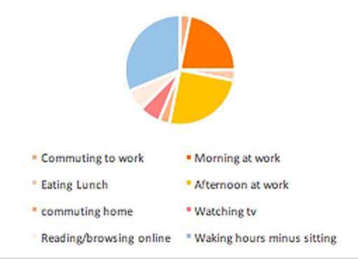 Sitting-Health-Chart.jpg