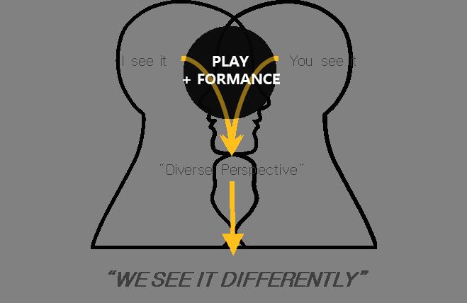 playformance.png