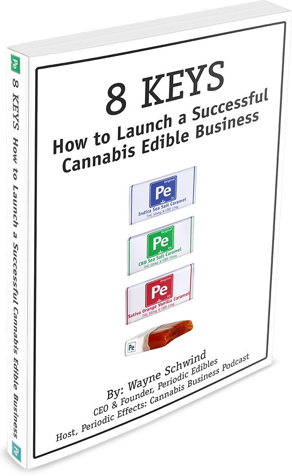 eBook How to Launch a Successful Cannabis Edible Business