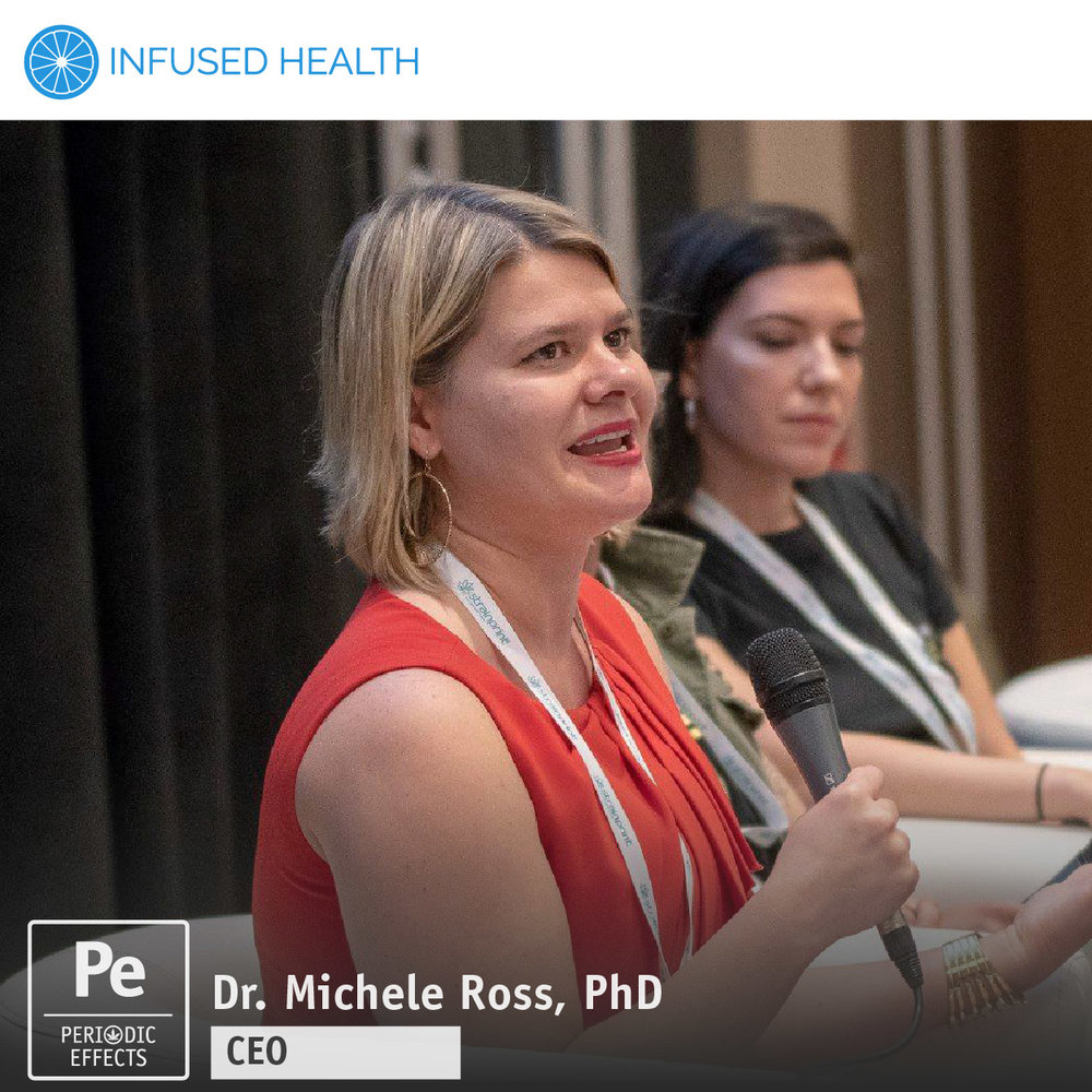 Dr. Michele Ross on the Endocannabinoid System and how cannabis effects our bodies