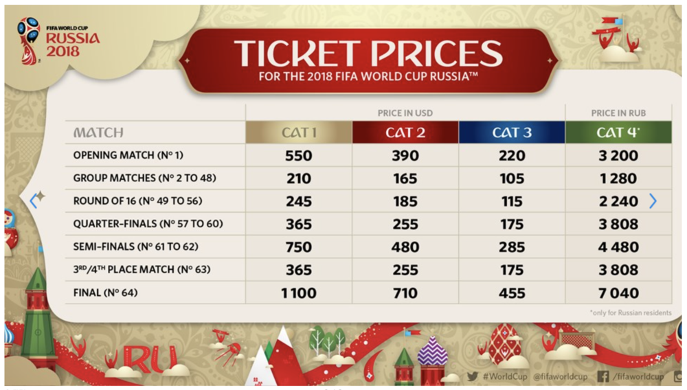 world cup tickets.png
