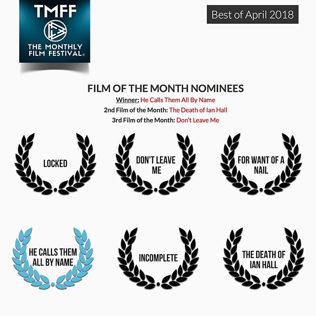 Very honored to announce that @themonthlyfilmfestival has awarded us Short Film of the Month and @gregpschmitt Best Cinematography of the Month for April. It now qualifies to compete against the other 2018 monthly winners for Short Film of the Year, next January. Congratulations to all the talented cast and crew who all worked so hard on this film over the past year! * * * * #hecallsthem #hecallsthemallbyname #southerngothic #indiefilm #indepedentfilm #oregonfilm #koernercamera #gearheadgrip #jointeditorial #filmmaking #tmff #themonthlyfilmfestival