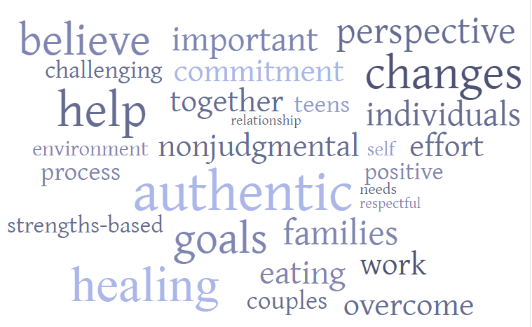 LCSW Word cloud_times new roman_healing.png