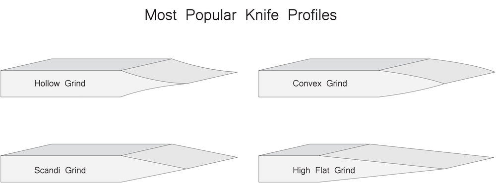 Knife Profiles.jpg