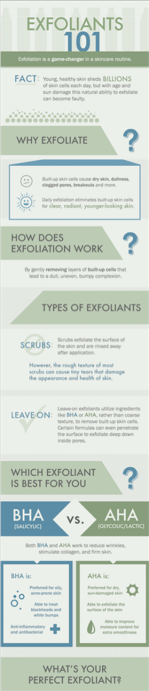 Exfoliants Infographic .png