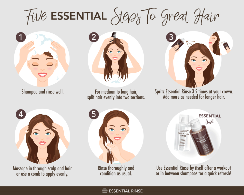 Essential Rinse The Essential Steps To Great Hair by Two Eye Monkey