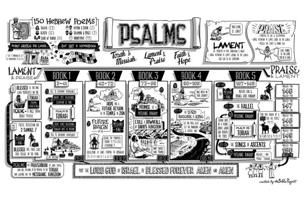 18-Psalms-FNL.jpg