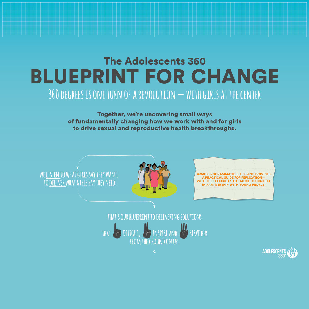A360 is delivering a stew (of sorts) that takes meaningful youth engagement to the next level. How? Our Blueprint for Change explores. Click the image to dive in.